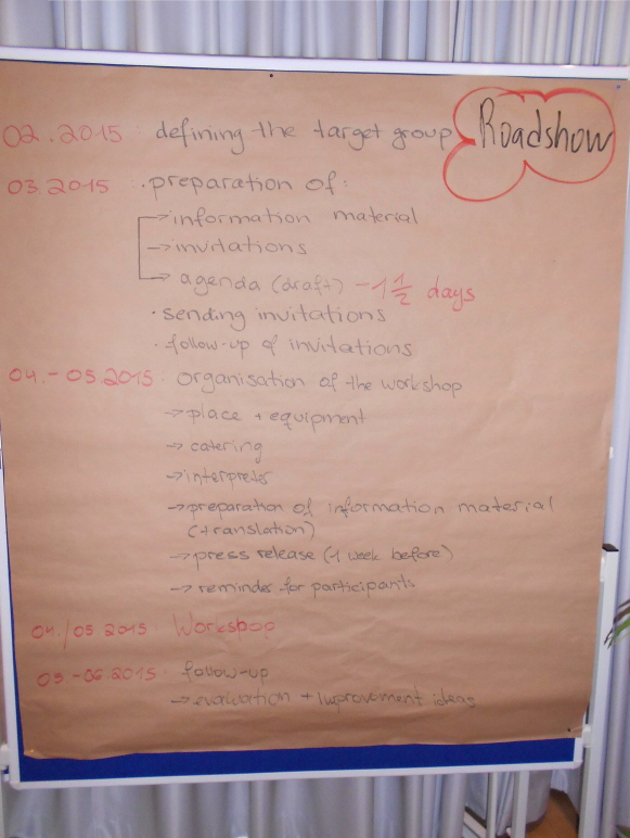 TrainingforMultipliers_ResultsRoadShow